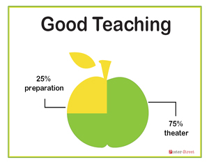 Teachers Posters - Graphical Posters - Good Teaching