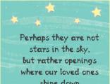 Memorial Posters - Perhaps They Are Not Stars but openings where our loved ones shine down upon us